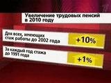 волоризация пенсии в россии утепляющий